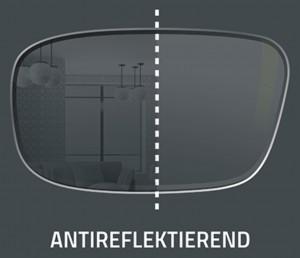 Visualisierung Antireflektierend