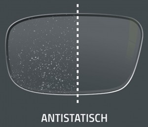 Visualisierung Antistatisch
