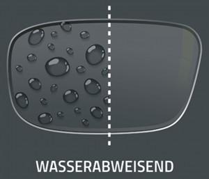 Visualisierung Wasserabweisend